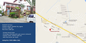 Resort in Rockpoint Resort Hotel Calamba City, Laguna For Sale